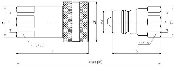 Schema coupleur hydraulique