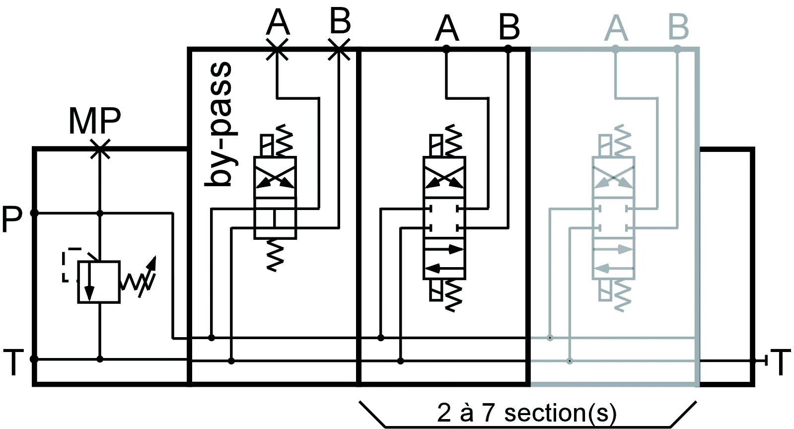 distributeur compacts 40l  min 350bar sans limiteur de
