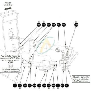 Multicoupleur pour télescopique MERLO