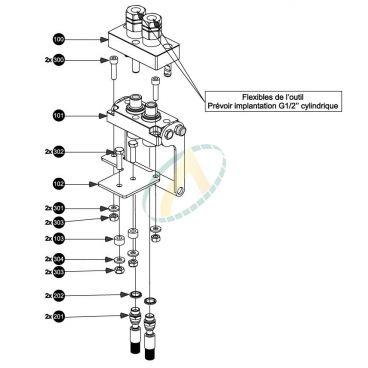 Multicoupleur pour télescopique JCB