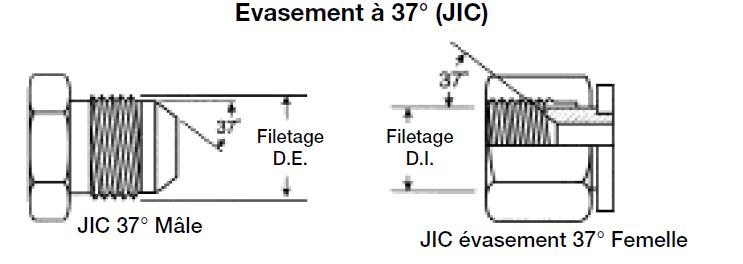 "JF059004CF 1//2/"" jic femelle x 1//4/"" id tuyau 90 coude tuyau hydraulique insère /& f"