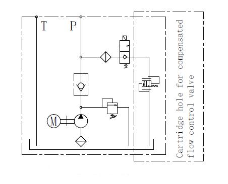 Schéma électrique groupe de bennage 12V