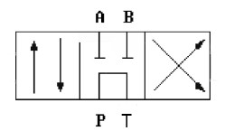 Schéma normalisé d'un distributeur hydraulique