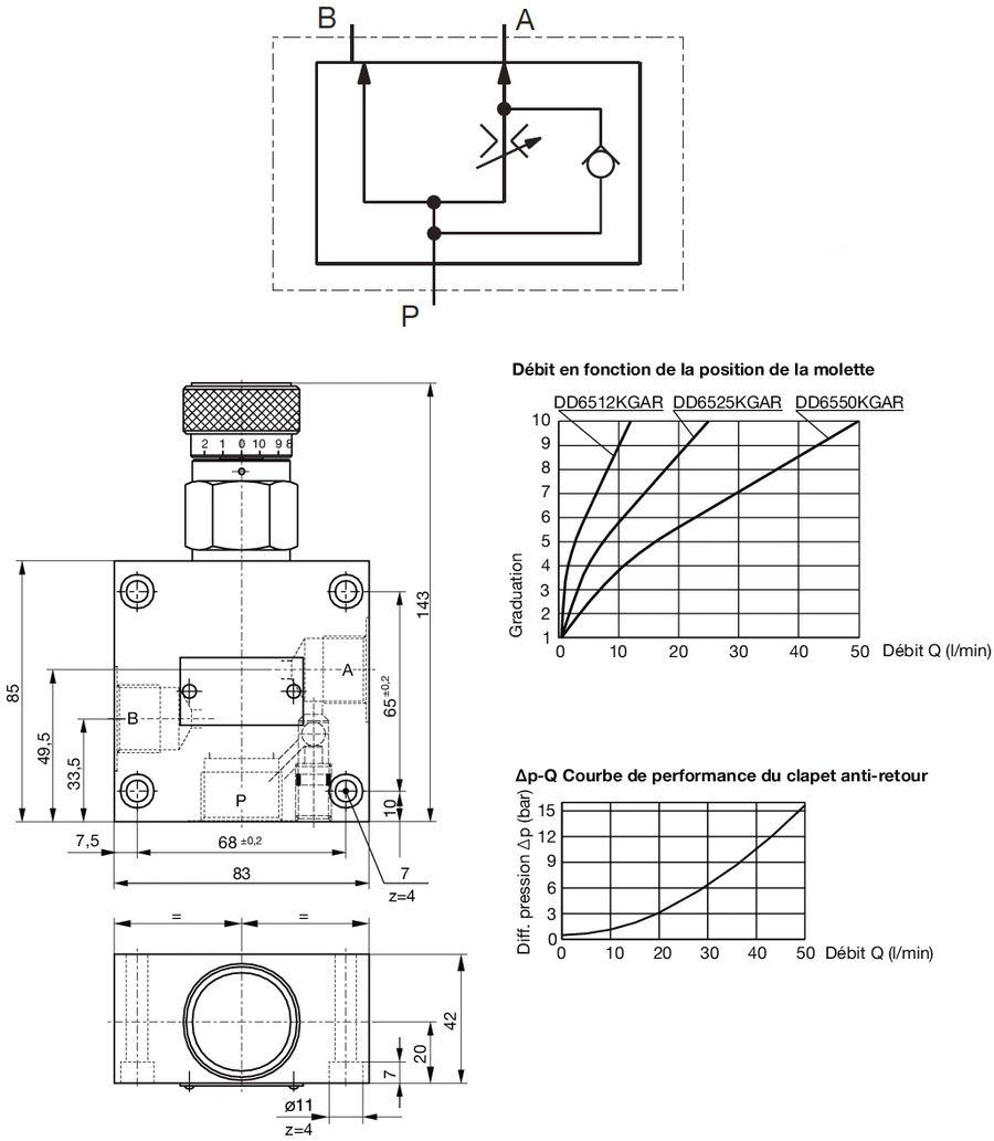 Diviseur de débit hydraulique réglable 65 l/min maxi en entrée