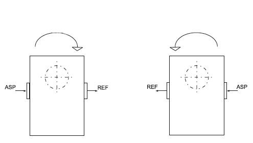 Déterminer le sens de rotation d'une pompe hydraulique