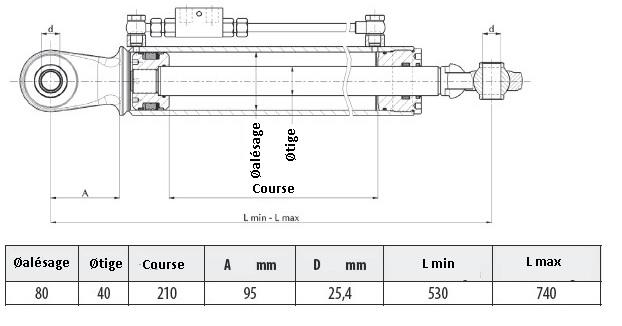 Troisième point hydraulique entraxe 530 mm