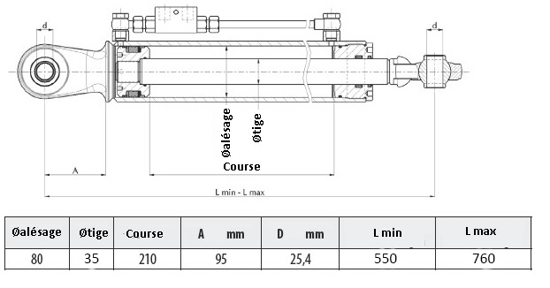Troisième point hydraulique entre 550mm