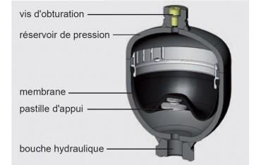 Découpe accumulateur à membrane