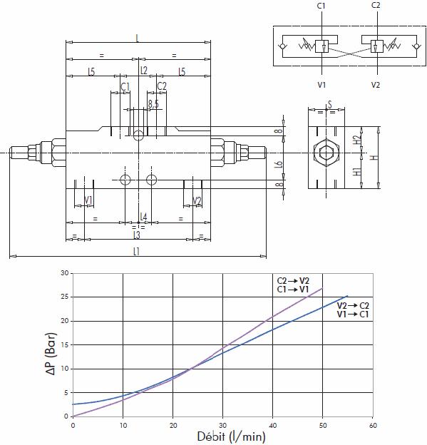 Schéma valve d'équilibrage double