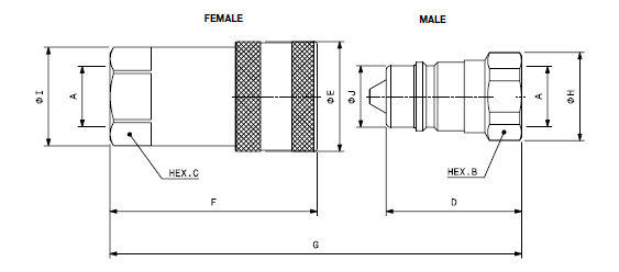 Coupleur hydraulique IRV femelle